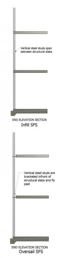 sfs-web-picture